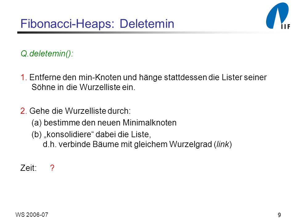 9WS 2006-07 Fibonacci-Heaps: Deletemin Q.deletemin(): 1. Entferne den min-Knoten und hänge stattdessen die Lister seiner Söhne in die Wurzelliste ein.