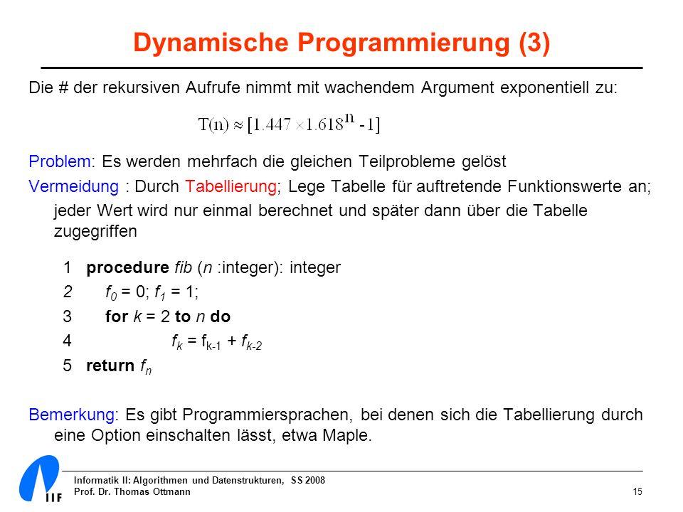 Informatik II: Algorithmen und Datenstrukturen, SS 2008 Prof. Dr. Thomas Ottmann15 Dynamische Programmierung (3) Die # der rekursiven Aufrufe nimmt mi