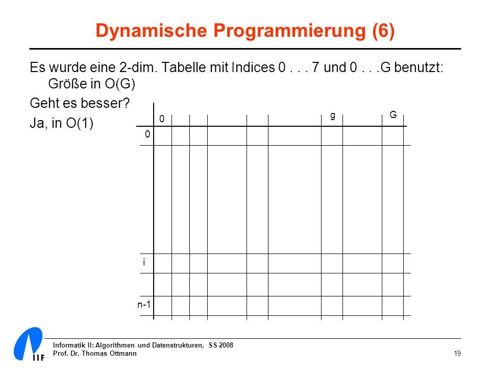 Informatik II: Algorithmen und Datenstrukturen, SS 2008 Prof. Dr. Thomas Ottmann19 Dynamische Programmierung (6) Es wurde eine 2-dim. Tabelle mit Indi