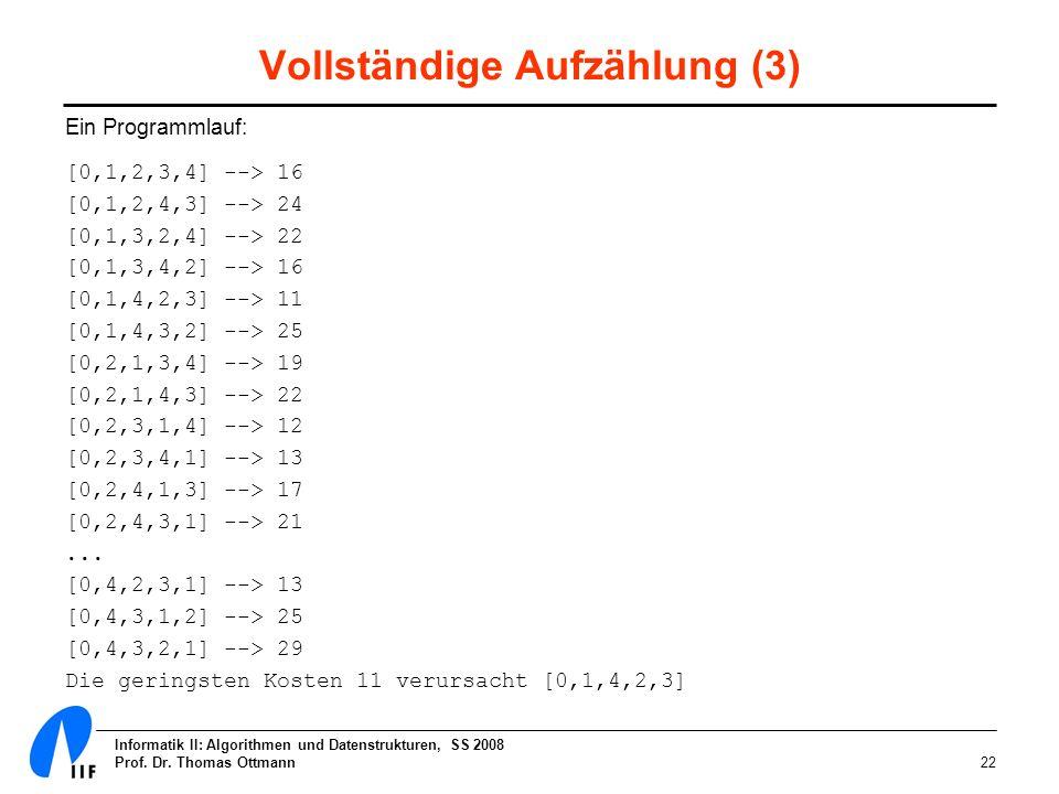 Informatik II: Algorithmen und Datenstrukturen, SS 2008 Prof. Dr. Thomas Ottmann22 Vollständige Aufzählung (3) Ein Programmlauf: [0,1,2,3,4] --> 16 [0