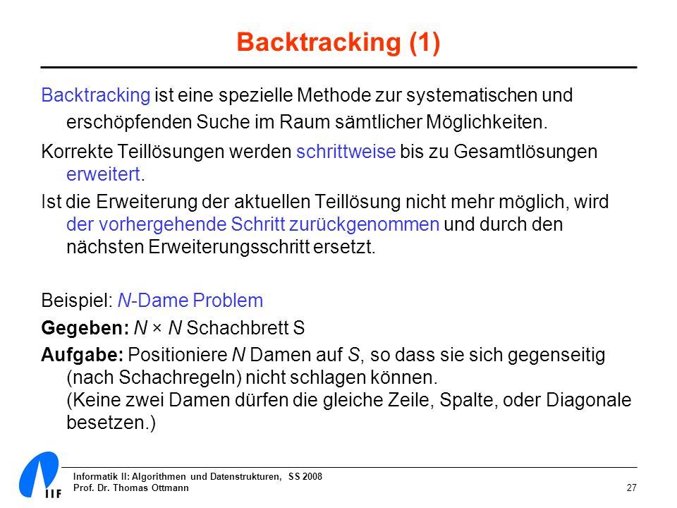 Informatik II: Algorithmen und Datenstrukturen, SS 2008 Prof. Dr. Thomas Ottmann27 Backtracking (1) Backtracking ist eine spezielle Methode zur system