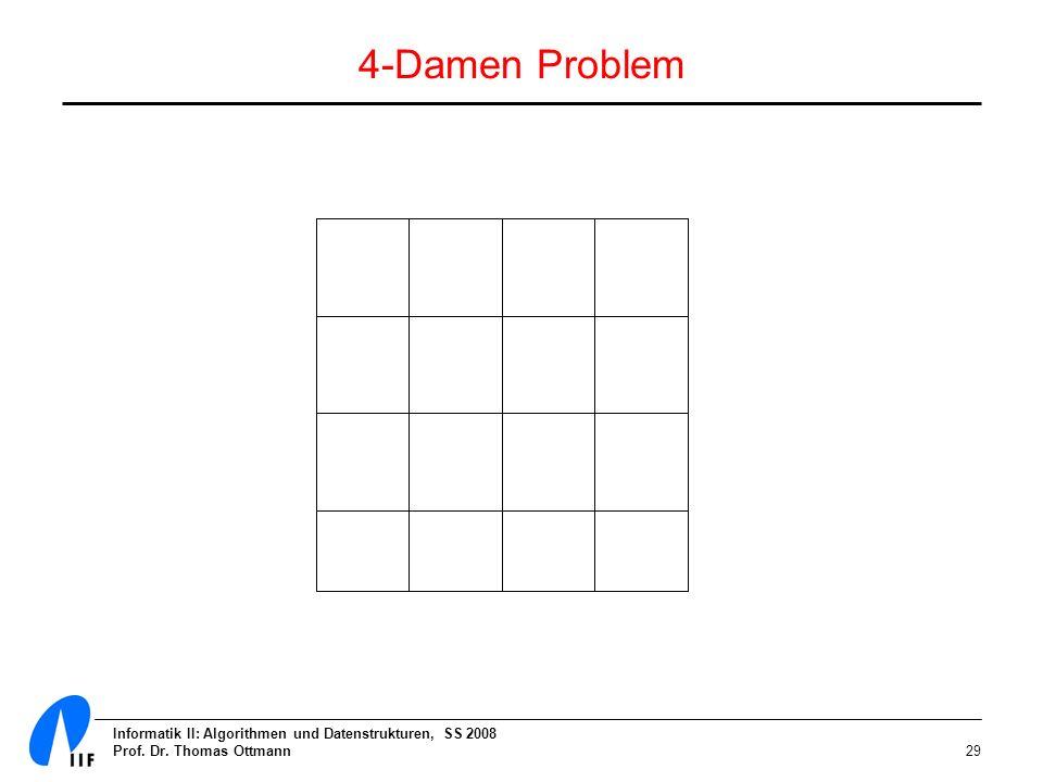 Informatik II: Algorithmen und Datenstrukturen, SS 2008 Prof. Dr. Thomas Ottmann29 4-Damen Problem