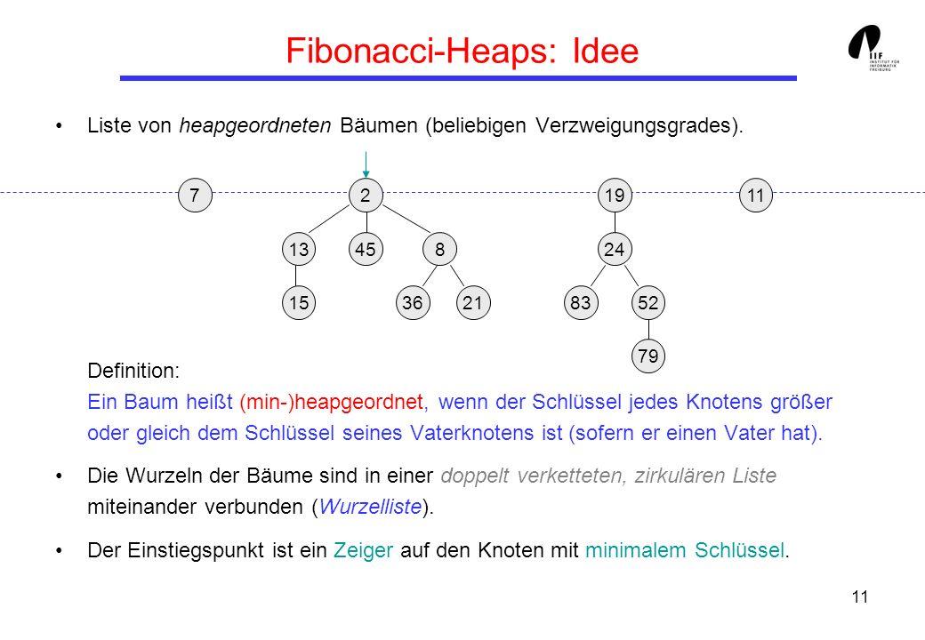 11 Fibonacci-Heaps: Idee Liste von heapgeordneten Bäumen (beliebigen Verzweigungsgrades). Definition: Ein Baum heißt (min-)heapgeordnet, wenn der Schl