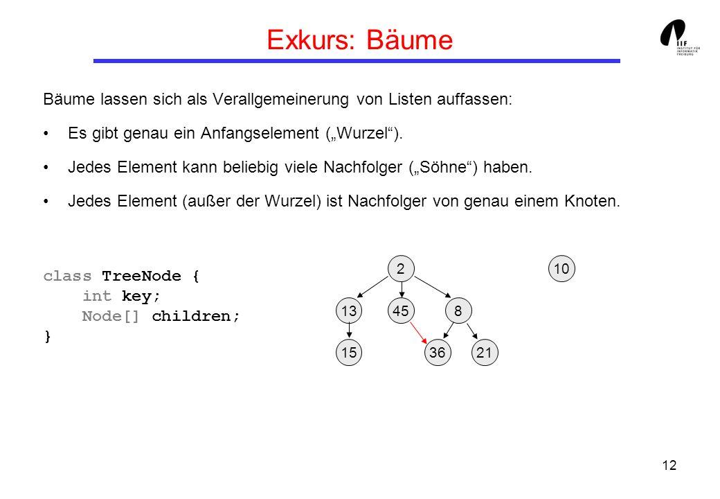12 Exkurs: Bäume Bäume lassen sich als Verallgemeinerung von Listen auffassen: Es gibt genau ein Anfangselement (Wurzel). Jedes Element kann beliebig