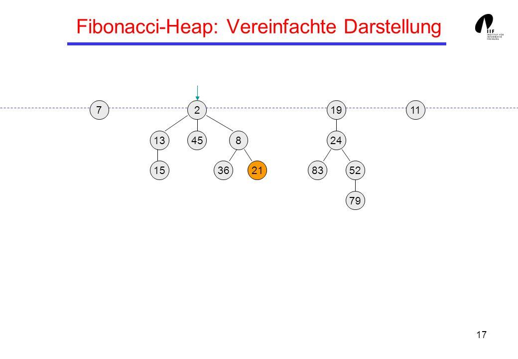 17 Fibonacci-Heap: Vereinfachte Darstellung 219 13458 3621 24 158352 79 117