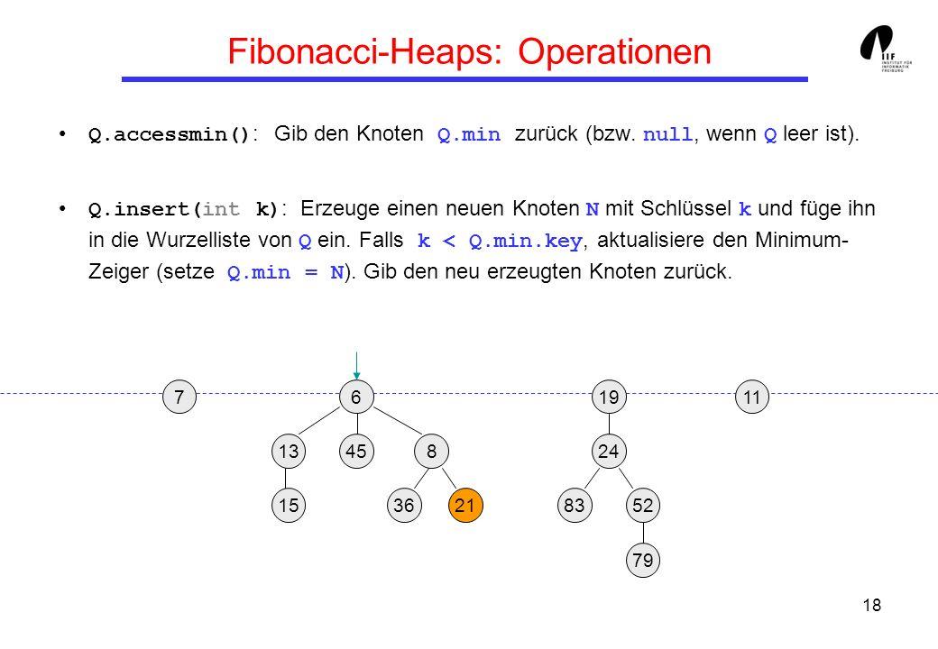 18 Fibonacci-Heaps: Operationen Q.accessmin() : Gib den Knoten Q.min zurück (bzw. null, wenn Q leer ist). Q.insert(int k) : Erzeuge einen neuen Knoten