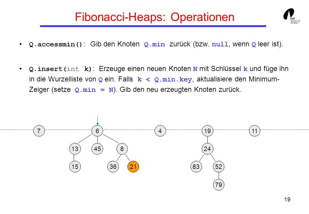 19 Fibonacci-Heaps: Operationen Q.accessmin() : Gib den Knoten Q.min zurück (bzw. null, wenn Q leer ist). Q.insert(int k) : Erzeuge einen neuen Knoten