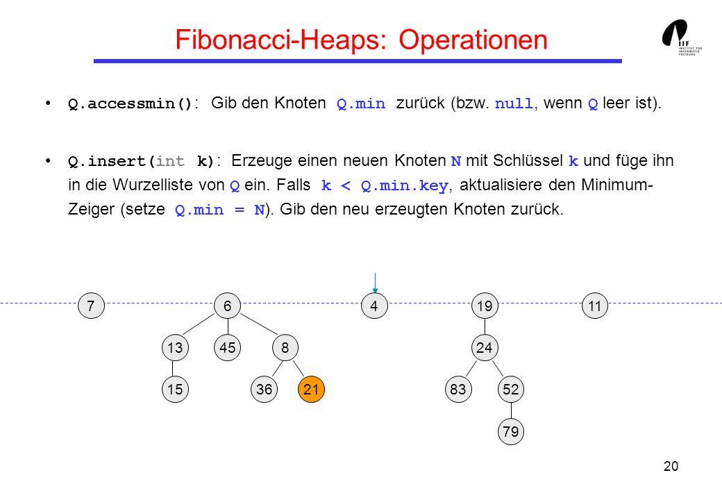 20 Fibonacci-Heaps: Operationen Q.accessmin() : Gib den Knoten Q.min zurück (bzw. null, wenn Q leer ist). Q.insert(int k) : Erzeuge einen neuen Knoten