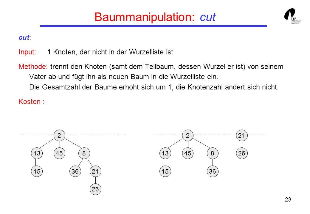 23 Baummanipulation: cut cut: Input:1 Knoten, der nicht in der Wurzelliste ist Methode: trennt den Knoten (samt dem Teilbaum, dessen Wurzel er ist) von seinem Vater ab und fügt ihn als neuen Baum in die Wurzelliste ein.