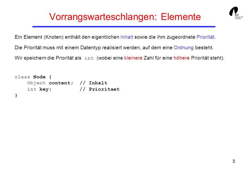 3 Vorrangswarteschlangen: Elemente Ein Element (Knoten) enthält den eigentlichen Inhalt sowie die ihm zugeordnete Priorität. Die Priorität muss mit ei