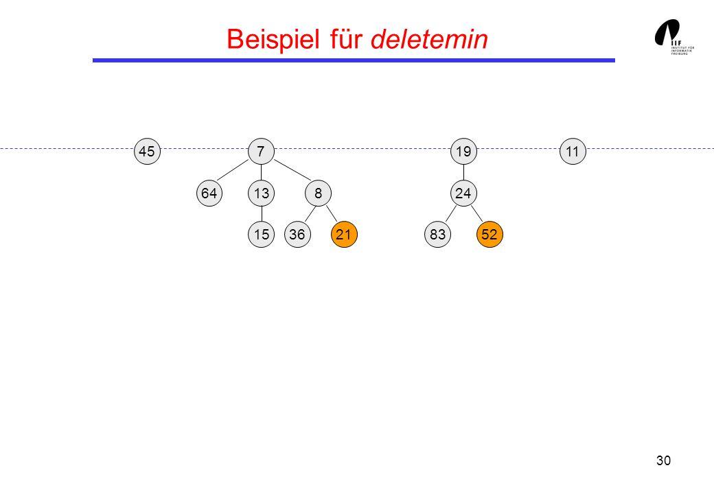 30 Beispiel für deletemin 19 13 45 8 3621 24 158352 117 64