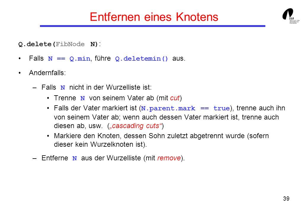 39 Entfernen eines Knotens Q.delete(FibNode N) : Falls N == Q.min, führe Q.deletemin() aus. Andernfalls: –Falls N nicht in der Wurzelliste ist: Trenne