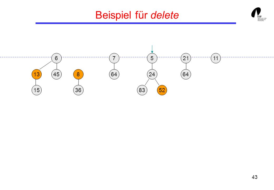 43 Beispiel für delete 65 13458 36 21 24 158352 117 64