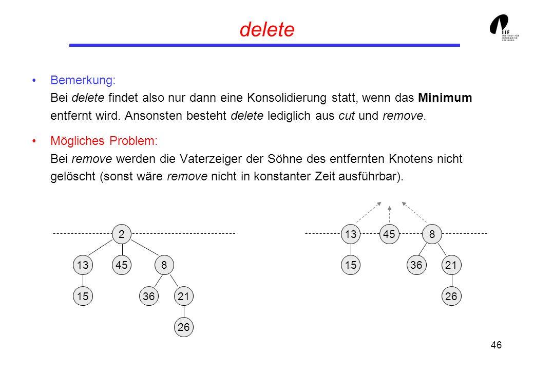 46 delete Bemerkung: Bei delete findet also nur dann eine Konsolidierung statt, wenn das Minimum entfernt wird. Ansonsten besteht delete lediglich aus