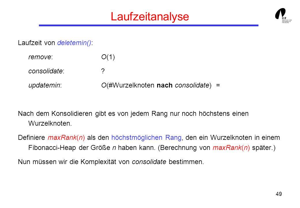 49 Laufzeitanalyse Laufzeit von deletemin(): remove:O(1) consolidate:? updatemin:O(#Wurzelknoten nach consolidate) = Nach dem Konsolidieren gibt es vo