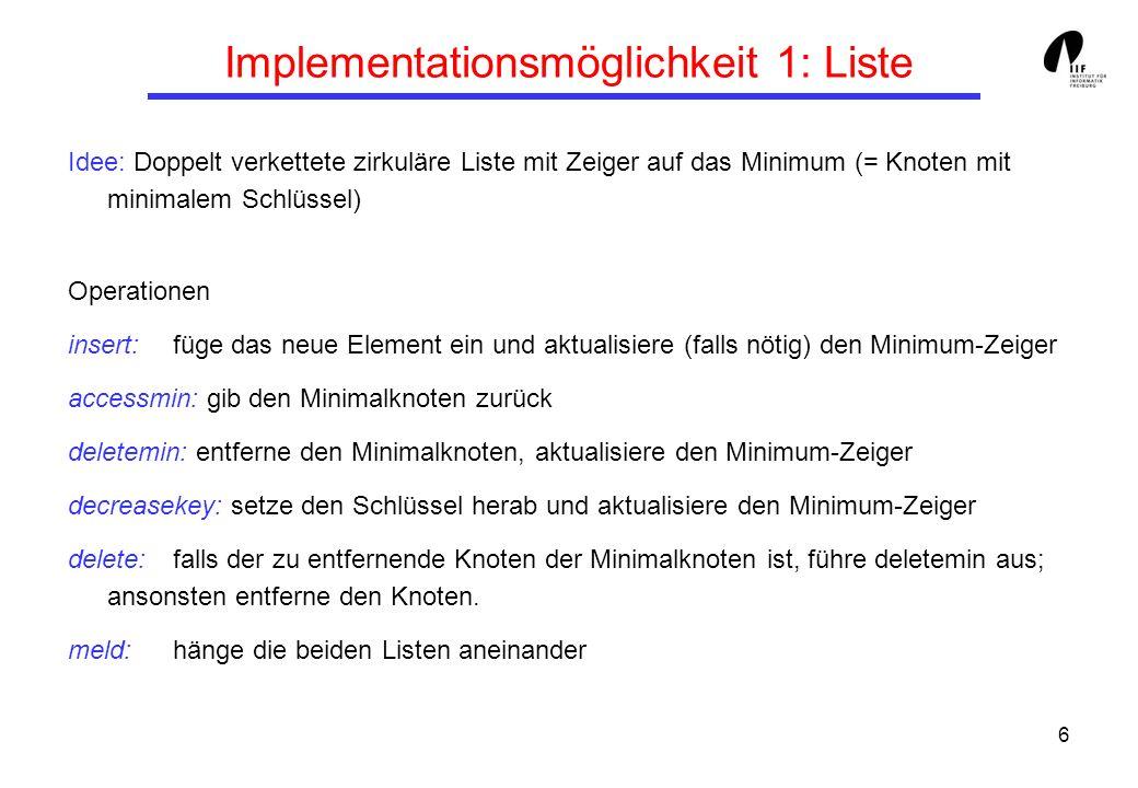 6 Implementationsmöglichkeit 1: Liste Idee: Doppelt verkettete zirkuläre Liste mit Zeiger auf das Minimum (= Knoten mit minimalem Schlüssel) Operation