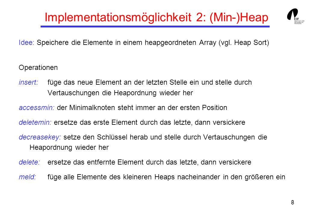 8 Implementationsmöglichkeit 2: (Min-)Heap Idee: Speichere die Elemente in einem heapgeordneten Array (vgl. Heap Sort) Operationen insert: füge das ne