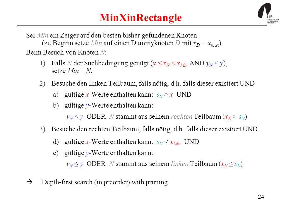 24 MinXinRectangle Sei Min ein Zeiger auf den besten bisher gefundenen Knoten (zu Beginn setze Min auf einen Dummyknoten D mit x D = x max ). Beim Bes
