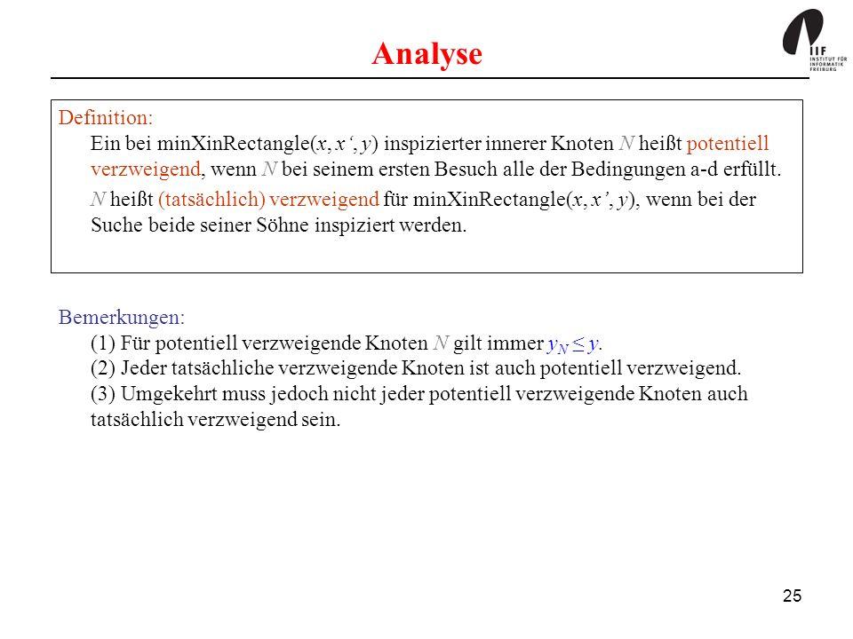 25 Analyse Definition: Ein bei minXinRectangle(x, x, y) inspizierter innerer Knoten N heißt potentiell verzweigend, wenn N bei seinem ersten Besuch alle der Bedingungen a-d erfüllt.
