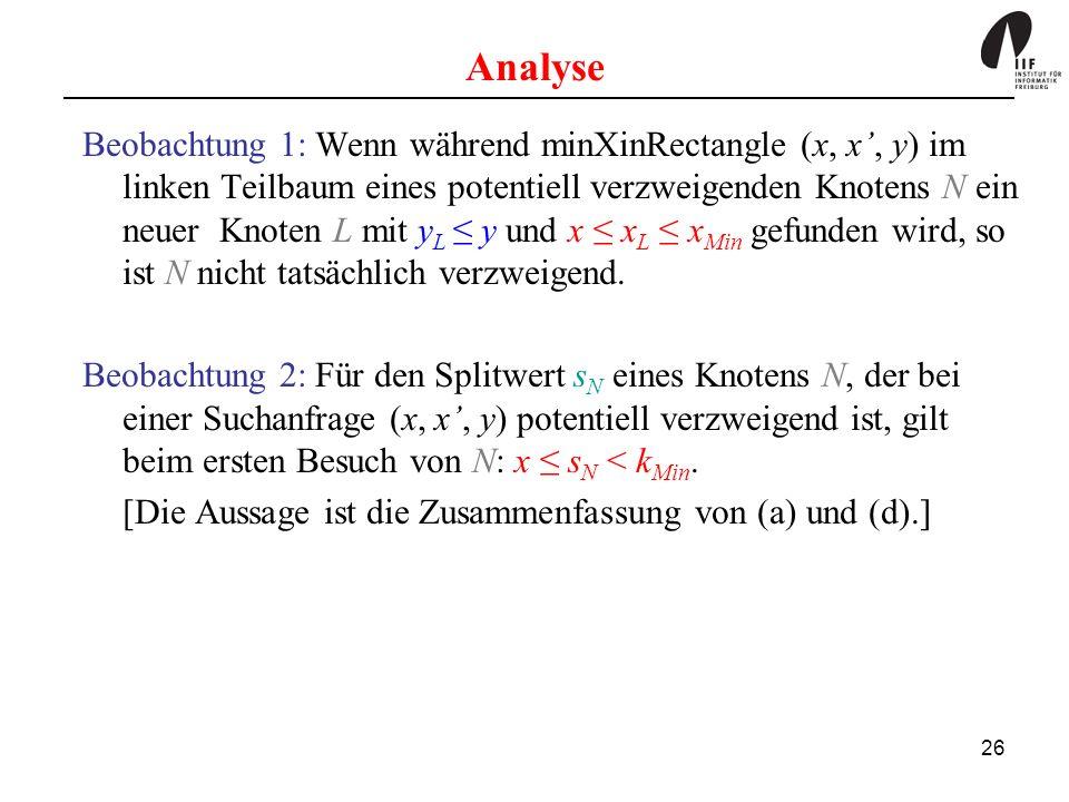 26 Analyse Beobachtung 1: Wenn während minXinRectangle (x, x, y) im linken Teilbaum eines potentiell verzweigenden Knotens N ein neuer Knoten L mit y L y und x x L x Min gefunden wird, so ist N nicht tatsächlich verzweigend.