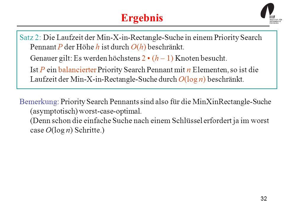 32 Ergebnis Satz 2: Die Laufzeit der Min-X-in-Rectangle-Suche in einem Priority Search Pennant P der Höhe h ist durch O(h) beschränkt. Genauer gilt: E
