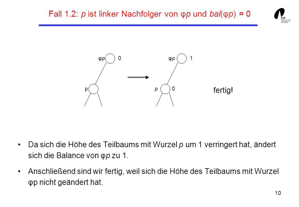 10 Fall 1.2: p ist linker Nachfolger von φp und bal(φp) = 0 Da sich die Höhe des Teilbaums mit Wurzel p um 1 verringert hat, ändert sich die Balance von φp zu 1.