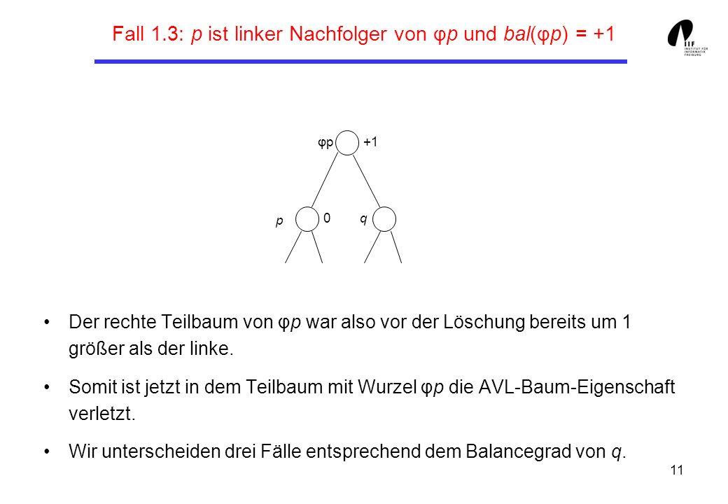 11 Fall 1.3: p ist linker Nachfolger von φp und bal(φp) = +1 Der rechte Teilbaum von φp war also vor der Löschung bereits um 1 größer als der linke.