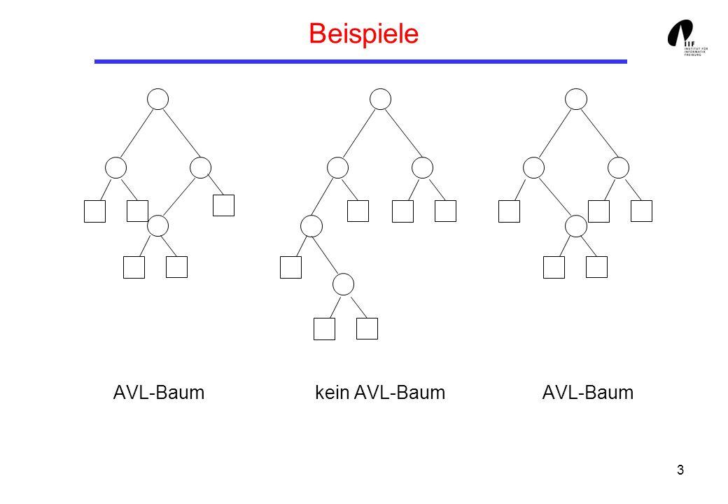 3 Beispiele AVL-Baum kein AVL-Baum AVL-Baum