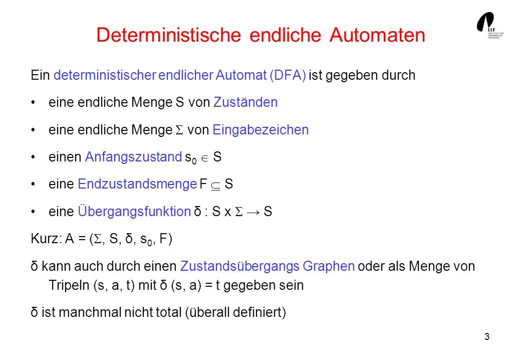 3 Deterministische endliche Automaten Ein deterministischer endlicher Automat (DFA) ist gegeben durch eine endliche Menge S von Zuständen eine endliche Menge von Eingabezeichen einen Anfangszustand s 0 S eine Endzustandsmenge F S eine Übergangsfunktion δ : S x S Kurz: A = (, S, δ, s 0, F) δ kann auch durch einen Zustandsübergangs Graphen oder als Menge von Tripeln (s, a, t) mit δ (s, a) = t gegeben sein δ ist manchmal nicht total (überall definiert)