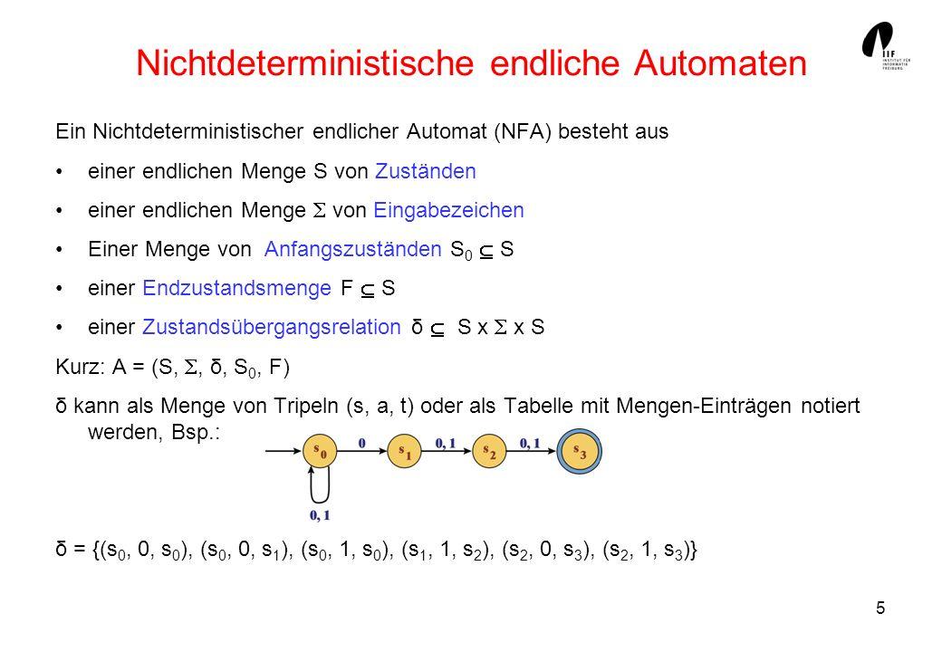 6 Übergangsrelation δ = {(s 0, 0, s 0 ), (s 0, 0, s 1 ), (s 0, 1, s 0 ), (s 1, 1, s 2 ), (s 2, 0, s 3 ), (s 2, 1, s 3 )} δ s 0 s 1 s 2 s 3 0 1 Fasst man die Folgezustände je Paar (Zustand, Eingabezeichen) zu einer Menge zusammen, kann man δ auch als mengenwertige Funktion auffassen: δ : S x 2 S