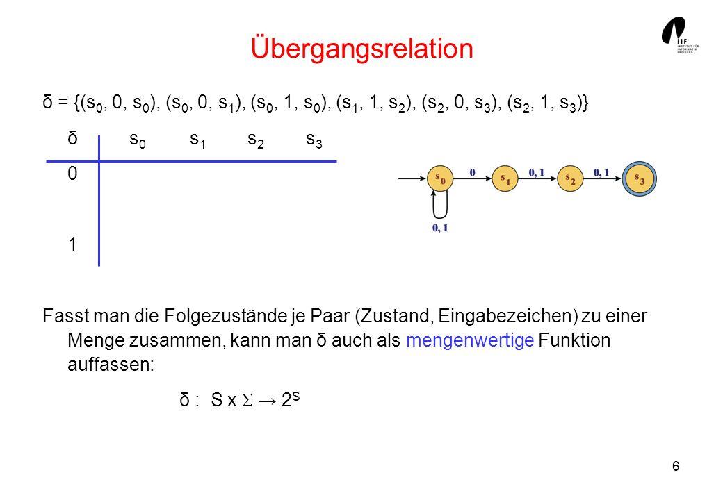 7 Konfigurationen, Übergänge, Sprache eines NFA Konfigurationen k = (s, v) und Konfigurationsübergänge (s, v) (t, w) werden für einen NFA analog zu DFAs definiert: K = (s, v) mit s S, v * ist der aktuelle Verarbeitungszustand.