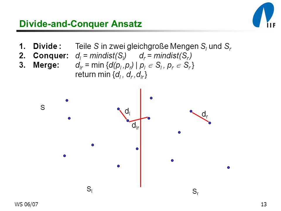 13WS 06/07 Divide-and-Conquer Ansatz 1.Divide :Teile S in zwei gleichgroße Mengen S l und S r 2.Conquer:d l = mindist(S l ) d r = mindist(S r ) 3.Merge:d lr = min {d(p l,p r ) | p l S l, p r S r } return min {d l, d r,d lr } SrSr SlSl S dldl d lr d r