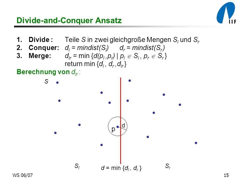 15WS 06/07 Divide-and-Conquer Ansatz 1.Divide :Teile S in zwei gleichgroße Mengen S l und S r 2.Conquer:d l = mindist(S l ) d r = mindist(S r ) 3.Merge:d lr = min {d(p l,p r ) | p l S l, p r S r } return min {d l, d r,d lr } Berechnung von d lr : SrSr SlSl S p d d = min {d l, d r }