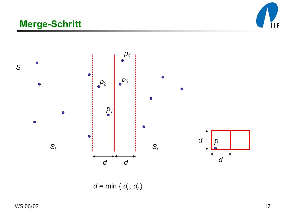 17WS 06/07 Merge-Schritt d d dd d = min { d l, d r } p S SlSl SrSr p1p1 p3p3 p4p4 p2p2