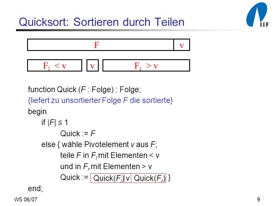 9WS 06/07 Quick(F l ) v Quick(F r ) Quicksort: Sortieren durch Teilen F F l < vvF r > v v function Quick (F : Folge) : Folge; {liefert zu unsortierter Folge F die sortierte} begin if |F| 1 Quick := F else { wähle Pivotelement v aus F; teile F in F l mit Elementen < v und in F r mit Elementen > v Quick := } end;
