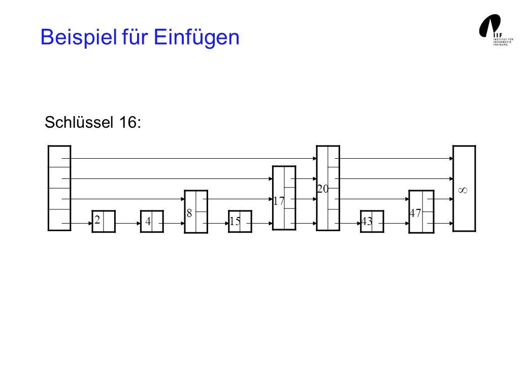 Beispiel für Einfügen 2 4 8 15 17 20 43 47 Schlüssel 16: