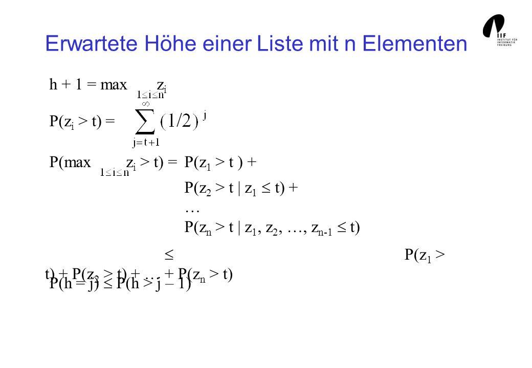 Erwartete Höhe einer Liste mit n Elementen h + 1 = max z i P(z i > t) = P(z 1 > t) + P(z 2 > t) + … + P(z n > t) P(h = j) P(h > j – 1) P(max z i > t) = P(z 1 > t ) + P(z 2 > t | z 1 t) + … P(z n > t | z 1, z 2, …, z n-1 t)