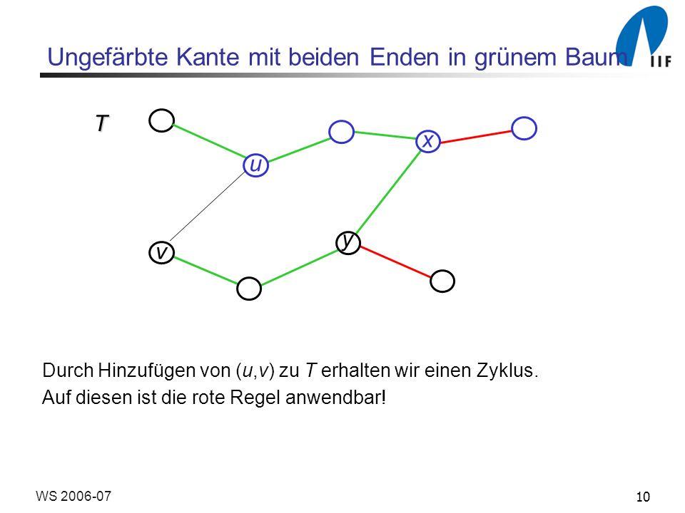 10WS 2006-07 Ungefärbte Kante mit beiden Enden in grünem Baum Durch Hinzufügen von (u,v) zu T erhalten wir einen Zyklus.