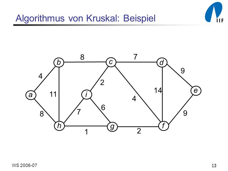 13WS 2006-07 Algorithmus von Kruskal: Beispiel 1 8 11 7 2 8 7 9 9 4 2 14 6 4 b a h i c d e f g