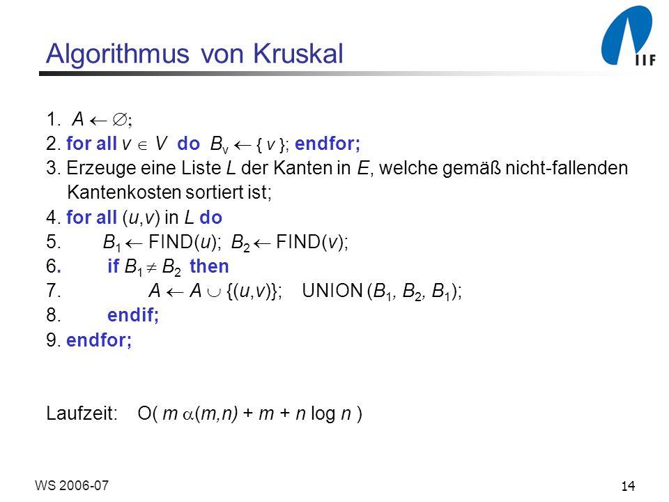 WS 2006-07 Algorithmus von Kruskal 1.A 2. for all v V do B v { v }; endfor; 3.