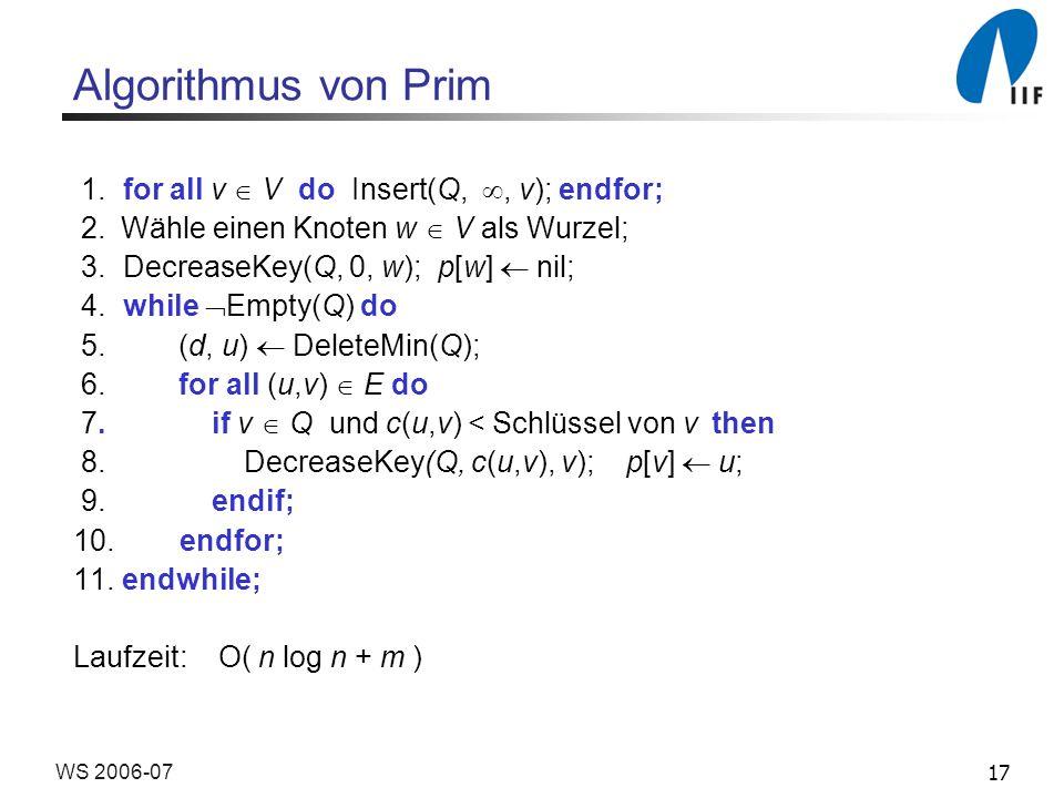 17WS 2006-07 Algorithmus von Prim 1.for all v V do Insert(Q,, v); endfor; 2.