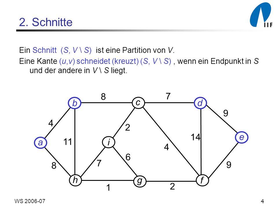 4WS 2006-07 2.Schnitte Ein Schnitt (S, V \ S) ist eine Partition von V.