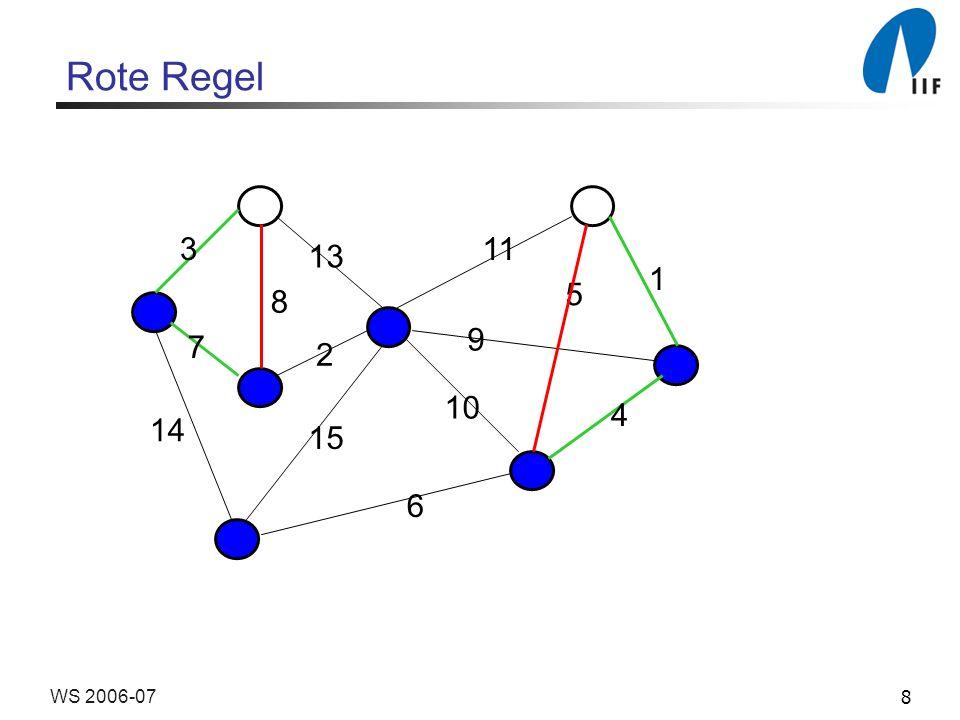 8WS 2006-07 8 2 13 7 3 6 15 14 4 5 9 11 10 1 Rote Regel