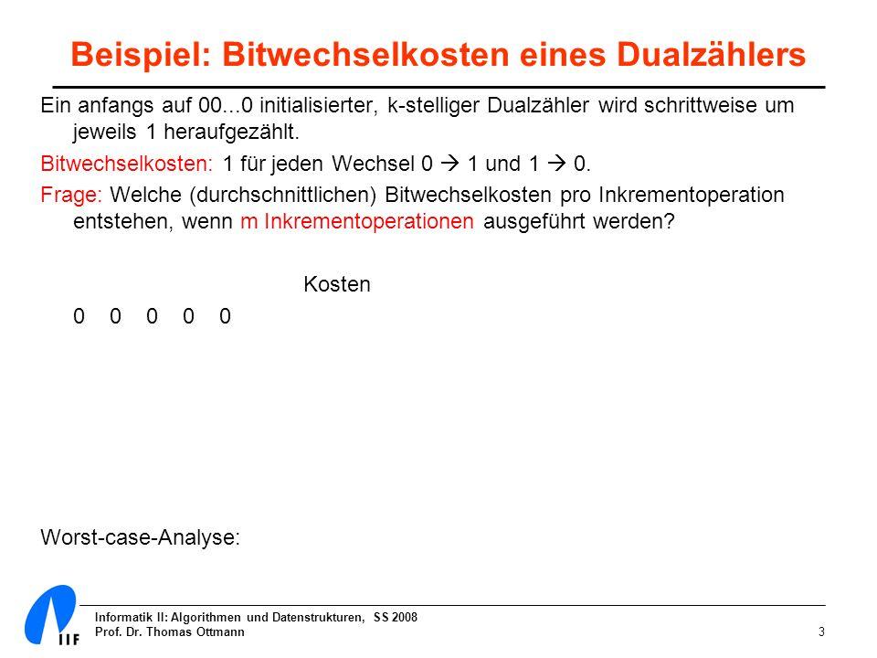 Informatik II: Algorithmen und Datenstrukturen, SS 2008 Prof. Dr. Thomas Ottmann3 Beispiel: Bitwechselkosten eines Dualzählers Ein anfangs auf 00...0