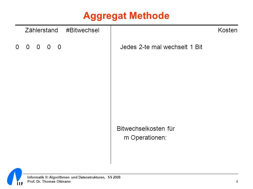 Informatik II: Algorithmen und Datenstrukturen, SS 2008 Prof. Dr. Thomas Ottmann4 Aggregat Methode Zählerstand#BitwechselKosten 0 0 0 0 0 Jedes 2-te m