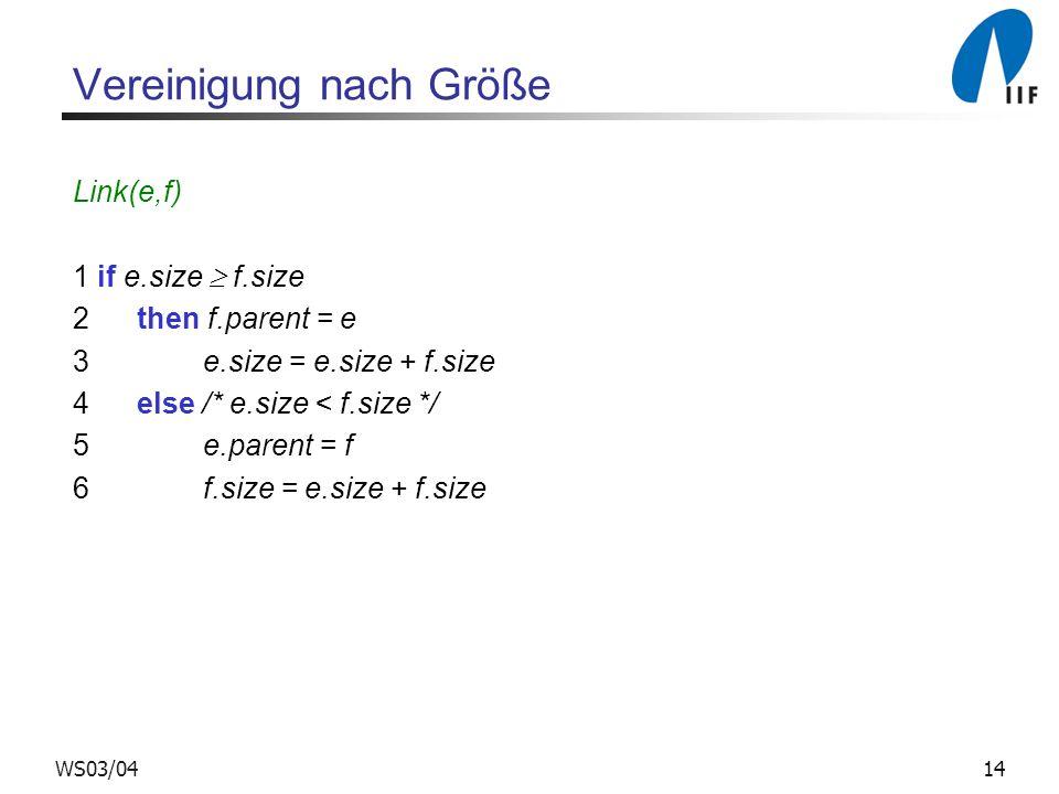 14WS03/04 Vereinigung nach Größe Link(e,f) 1 if e.size f.size 2 then f.parent = e 3 e.size = e.size + f.size 4 else /* e.size < f.size */ 5 e.parent =