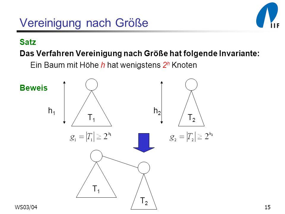 15WS03/04 Vereinigung nach Größe Satz Das Verfahren Vereinigung nach Größe hat folgende Invariante: Ein Baum mit Höhe h hat wenigstens 2 h Knoten Bewe