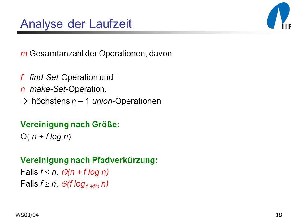 18WS03/04 Analyse der Laufzeit m Gesamtanzahl der Operationen, davon f find-Set-Operation und n make-Set-Operation. höchstens n – 1 union-Operationen