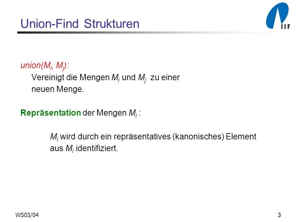 3WS03/04 Union-Find Strukturen union(M i, M j ): Vereinigt die Mengen M i und M j zu einer neuen Menge. Repräsentation der Mengen M i : M i wird durch
