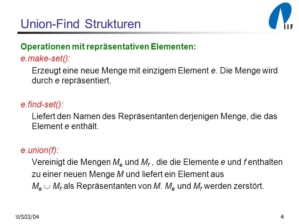 4WS03/04 Union-Find Strukturen Operationen mit repräsentativen Elementen: e.make-set(): Erzeugt eine neue Menge mit einzigem Element e. Die Menge wird